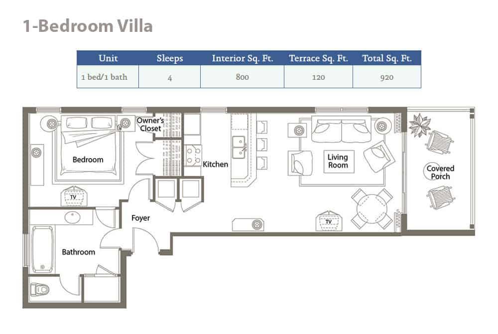 1Bath Villa