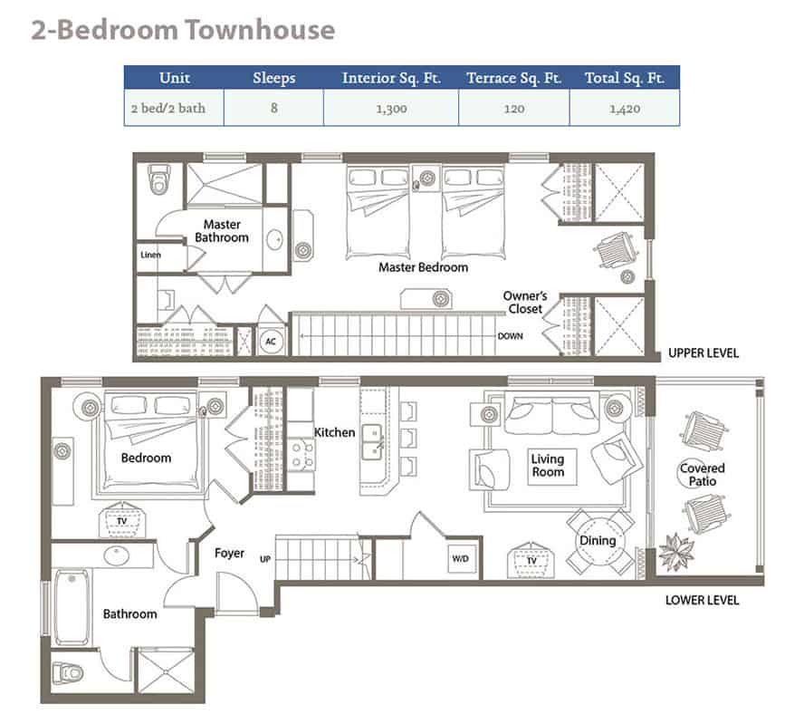 2BHK Townhouse